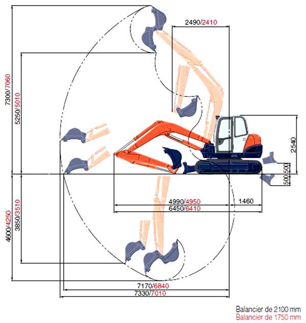 Pelle Kubota KX-080-3 technique