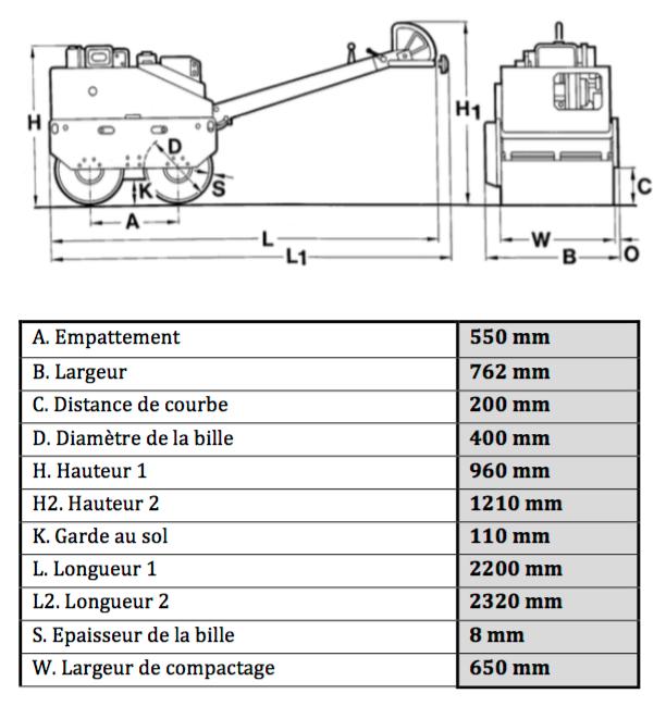 Compacteur rouleau duplex