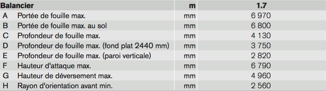 Pelleteuse 8T500 Volvo B2