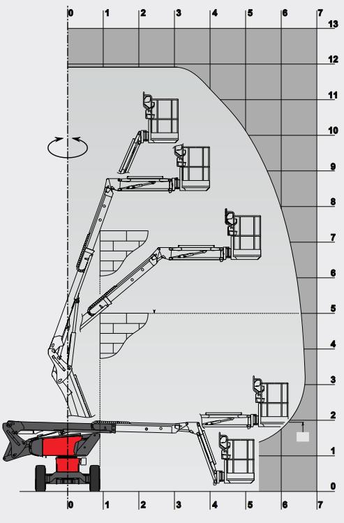 Nacelle élévatrice 12M Fiche technique 2