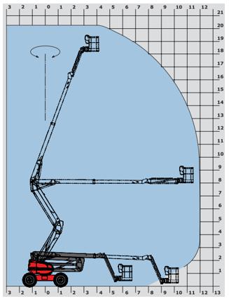 Nacelle élévatrice 20M Fiche technique 3
